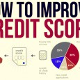How to Lower Your Debt and Boost Your Credit Score