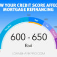 How Your Credit Score Affects Mortgage Refinancing